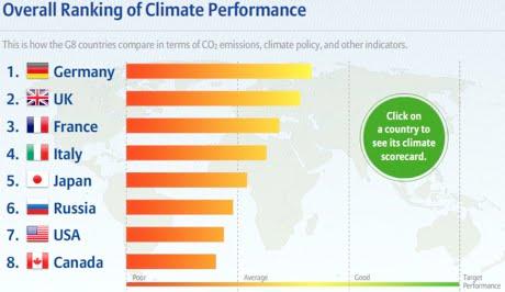 www.environmentalleader.com